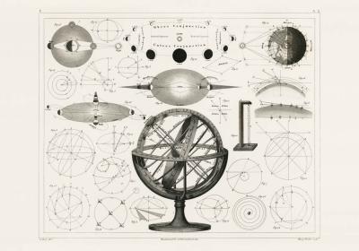 Plakat Astronomiczne wykresy