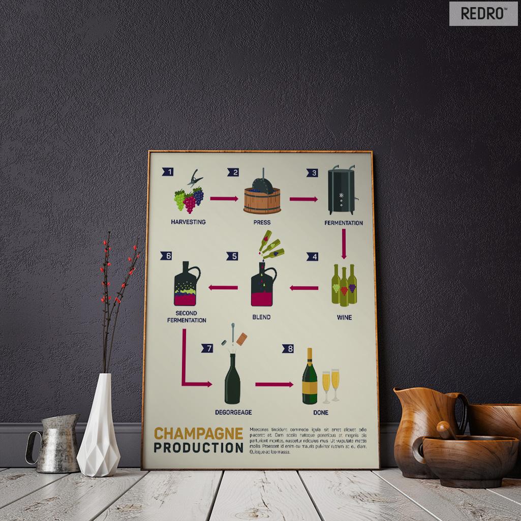 Artykuły Oryginalne Wnętrza Z Plakatami Na Zamówienie Redro