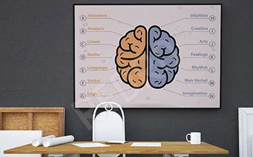 Plakat do biura mózg